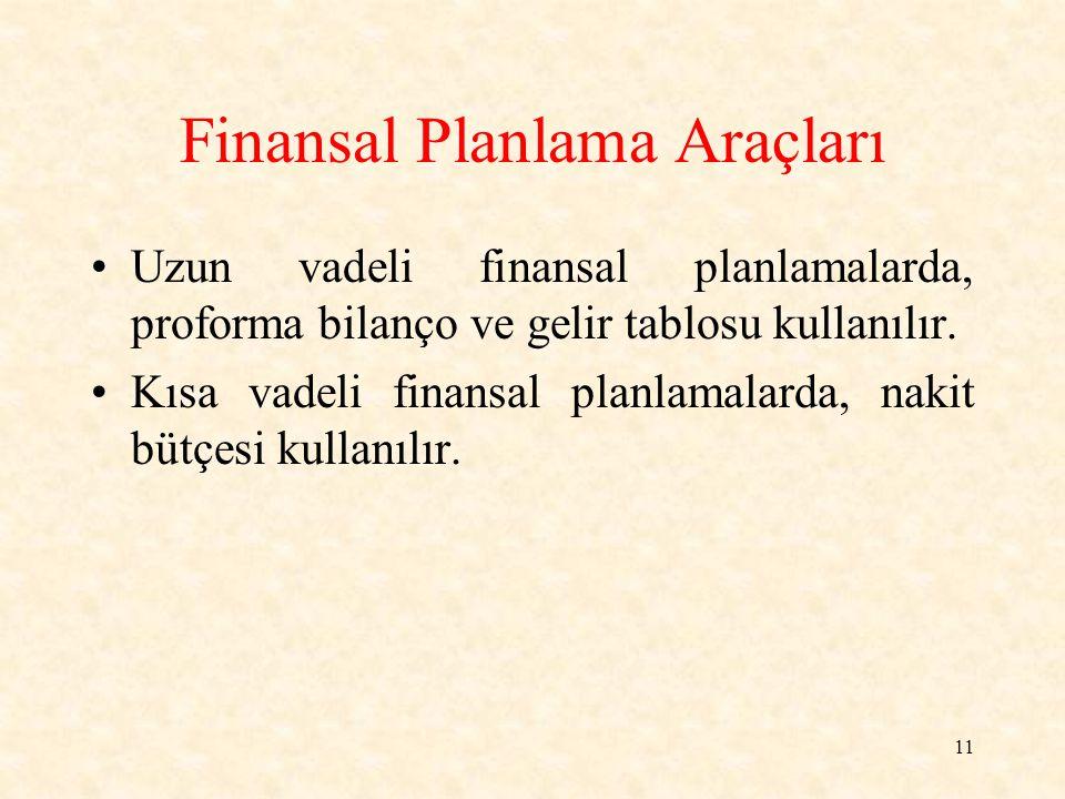 Finansal Planlama Araçları