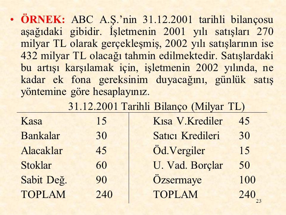 ÖRNEK: ABC A. Ş. 'nin 31. 12. 2001 tarihli bilançosu aşağıdaki gibidir