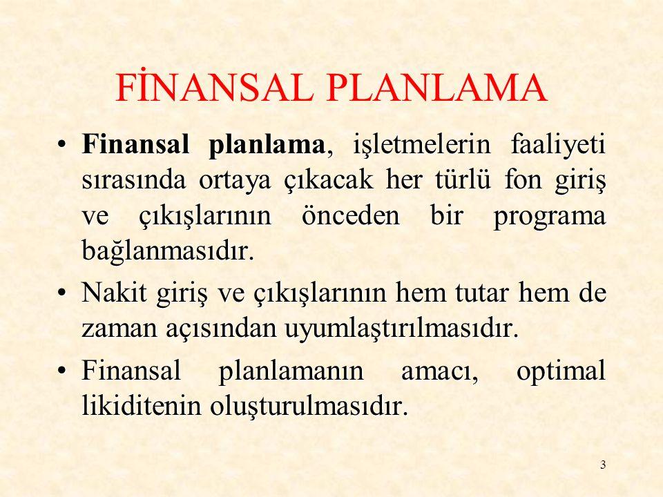 FİNANSAL PLANLAMA