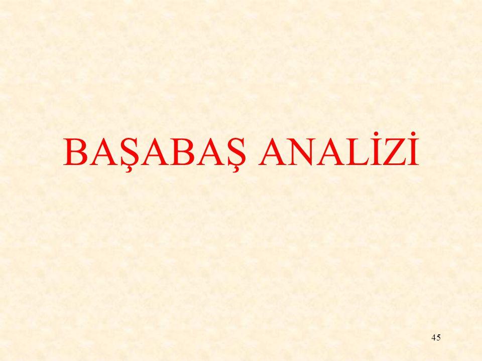 BAŞABAŞ ANALİZİ