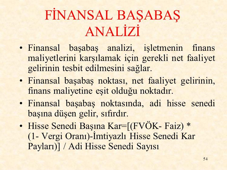 FİNANSAL BAŞABAŞ ANALİZİ