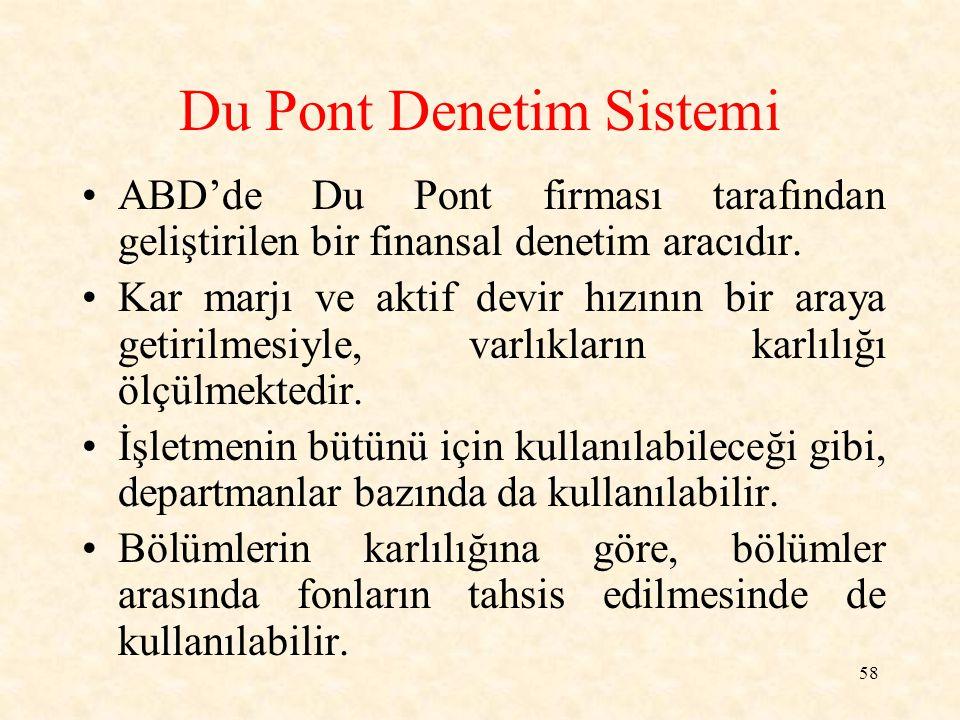 Du Pont Denetim Sistemi