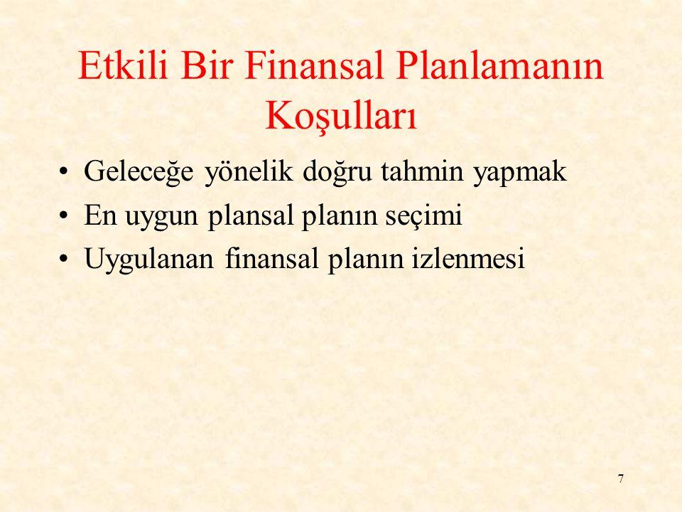 Etkili Bir Finansal Planlamanın Koşulları
