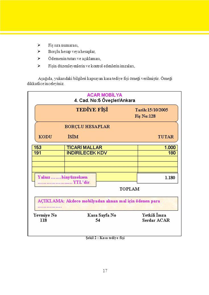  Fiş sıra numarası, Borçlu hesap veya hesaplar, Ödemenin tutarı ve açıklaması, Fişin düzenleyenlerin ve kontrol edenlerin imzaları,