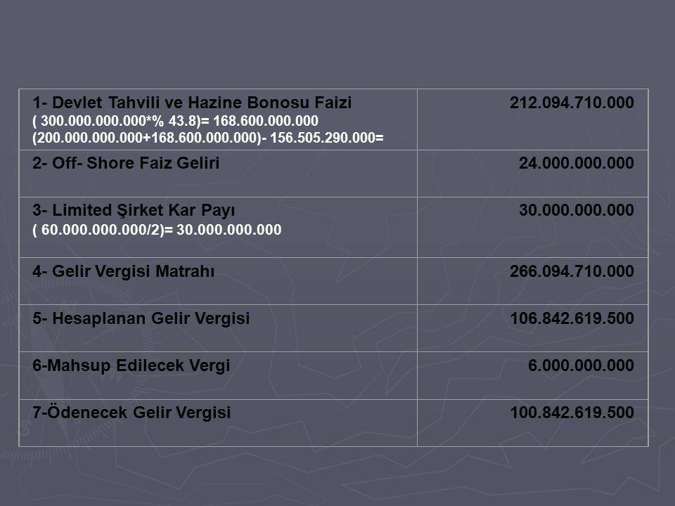 1- Devlet Tahvili ve Hazine Bonosu Faizi 212.094.710.000
