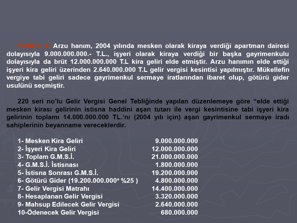 7- Gelir Vergisi Matrahı 14.400.000.000