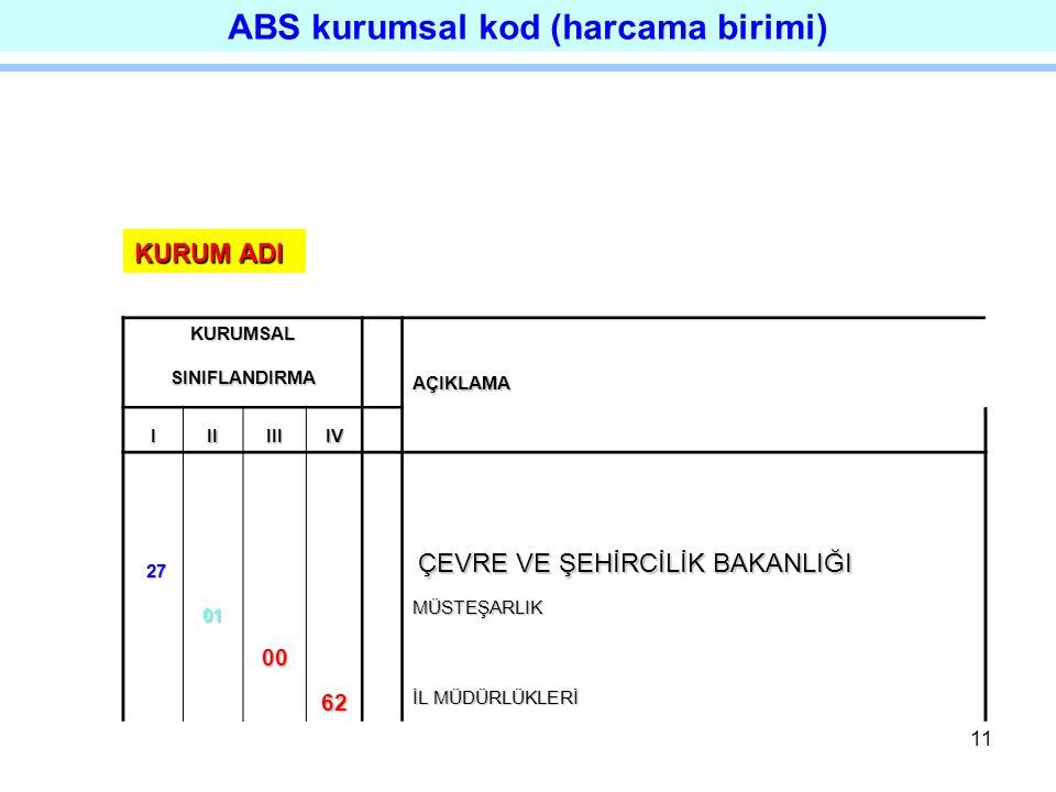 ABS kurumsal kod (harcama birimi)