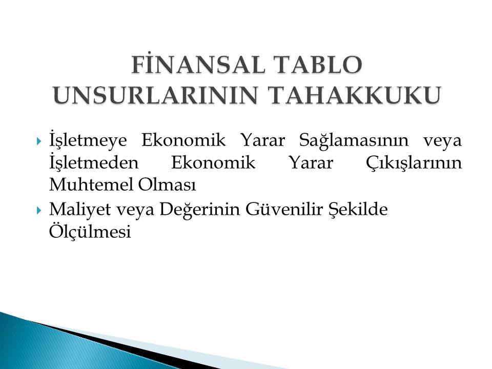 FİNANSAL TABLO UNSURLARININ TAHAKKUKU
