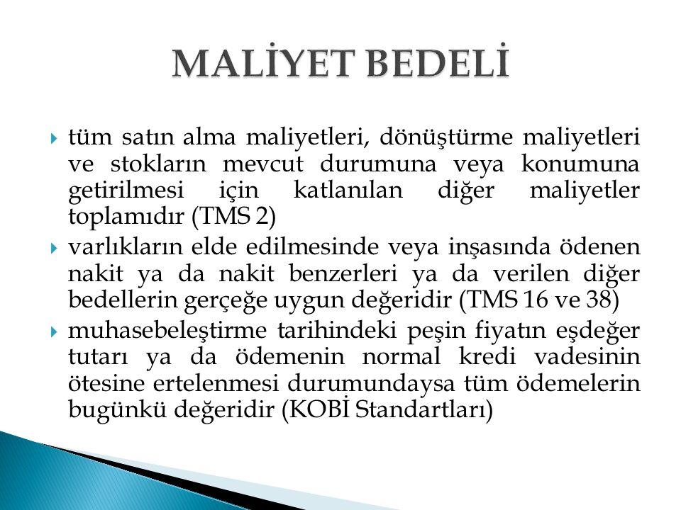 MALİYET BEDELİ