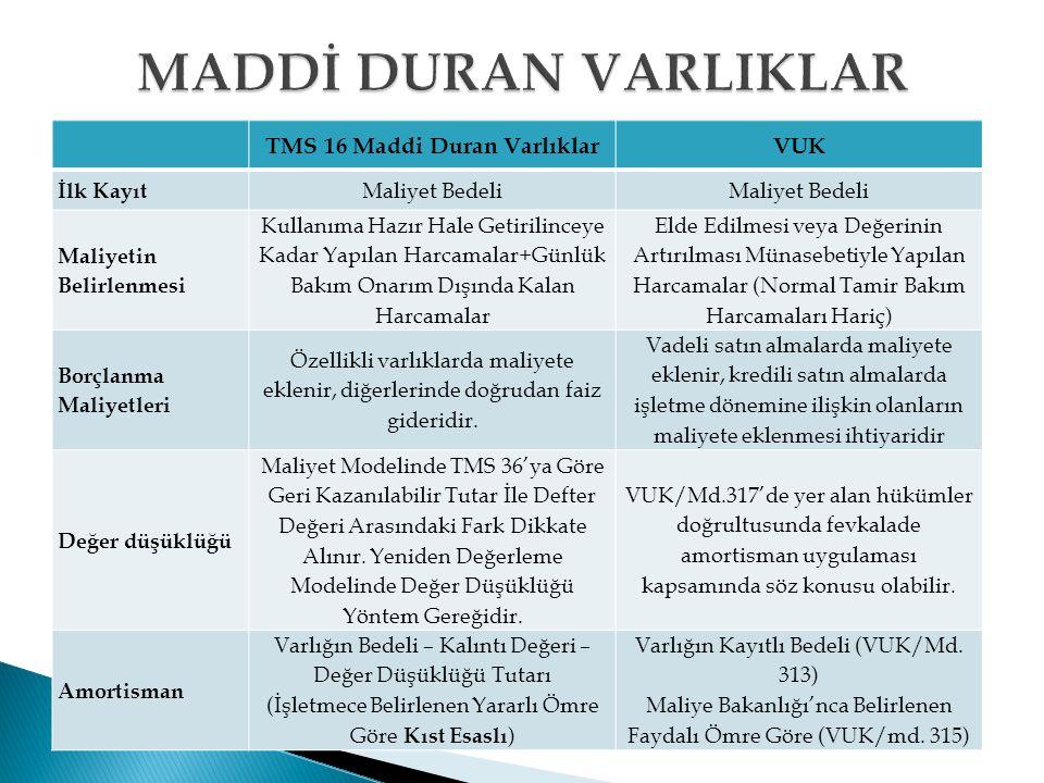 TMS 16 Maddi Duran Varlıklar