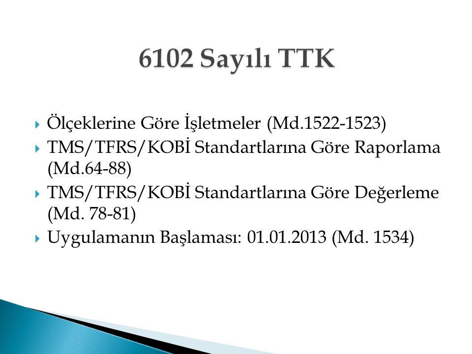 6102 Sayılı TTK Ölçeklerine Göre İşletmeler (Md.1522-1523)