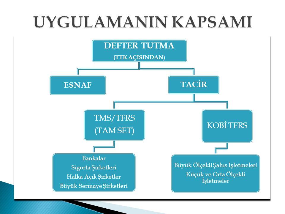 UYGULAMANIN KAPSAMI DEFTER TUTMA ESNAF TACİR TMS/TFRS KOBİ TFRS
