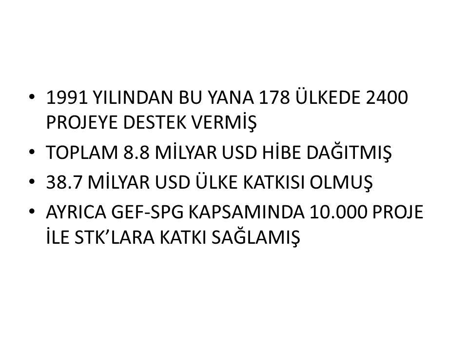 1991 YILINDAN BU YANA 178 ÜLKEDE 2400 PROJEYE DESTEK VERMİŞ