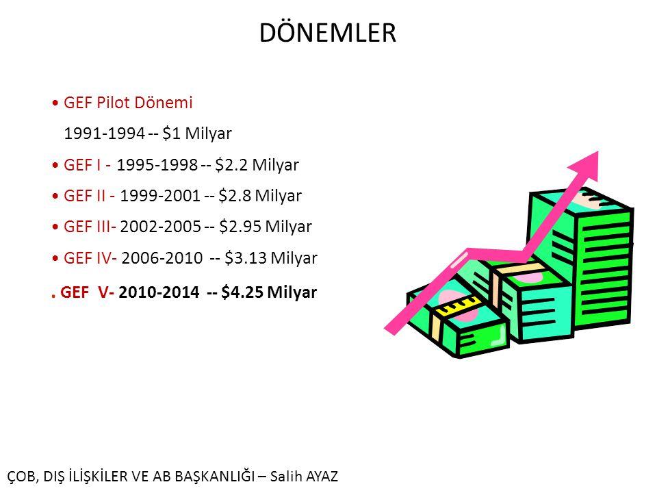 DÖNEMLER . GEF V- 2010-2014 -- $4.25 Milyar GEF Pilot Dönemi