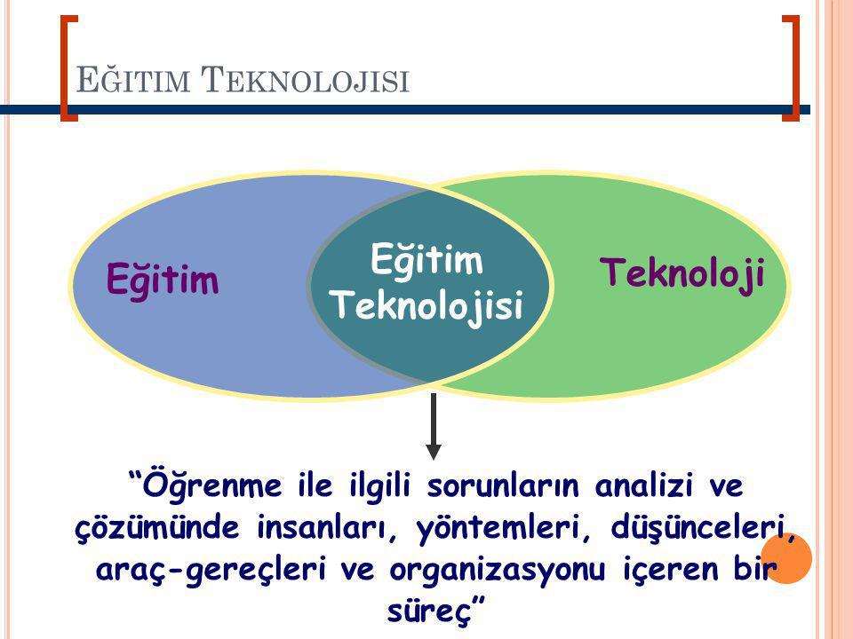 Eğitim Teknolojisi Teknoloji Eğitim Eğitim Teknolojisi