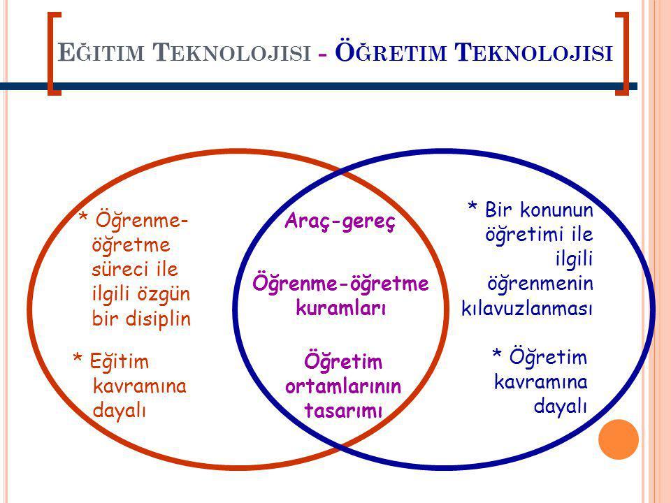 Eğitim Teknolojisi - Öğretim Teknolojisi