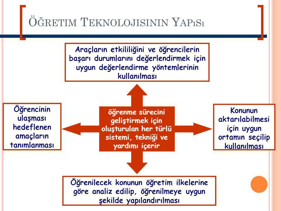 Öğretim Teknolojisinin Yapısı