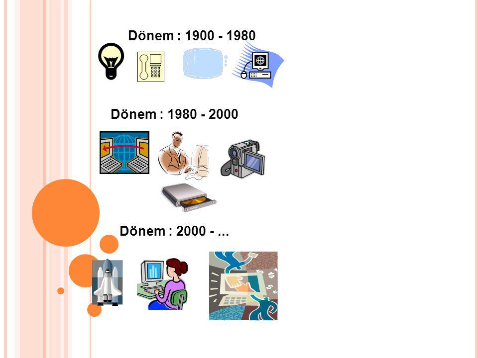 Dönem : 1900 - 1980 Dönem : 1980 - 2000 Dönem : 2000 - ...