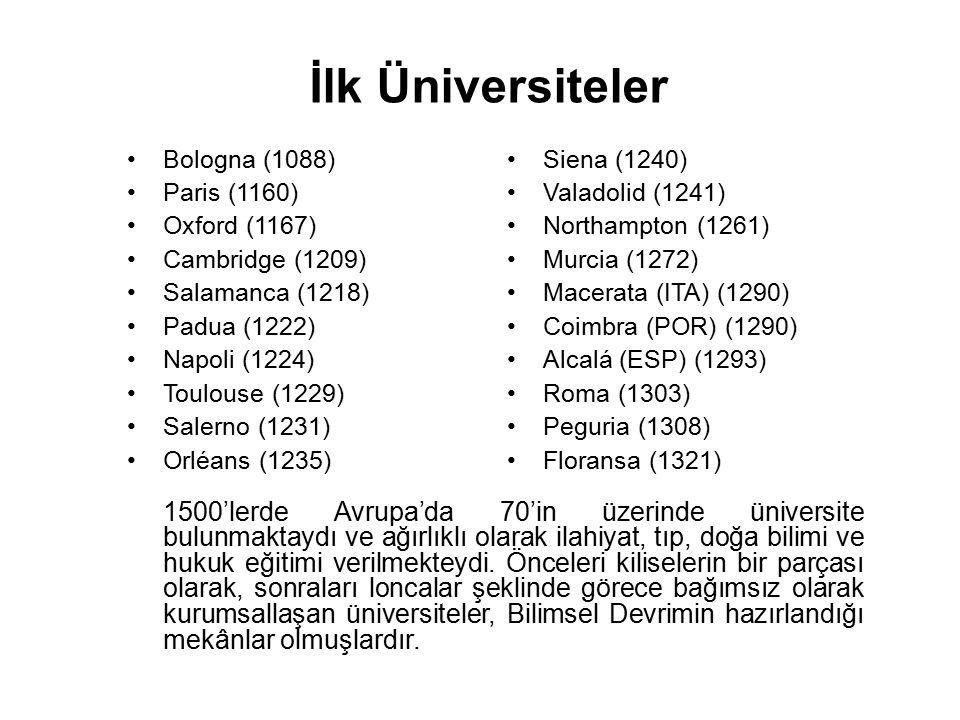 İlk Üniversiteler Bologna (1088) Siena (1240) Paris (1160) Valadolid (1241) Oxford (1167) Northampton (1261)