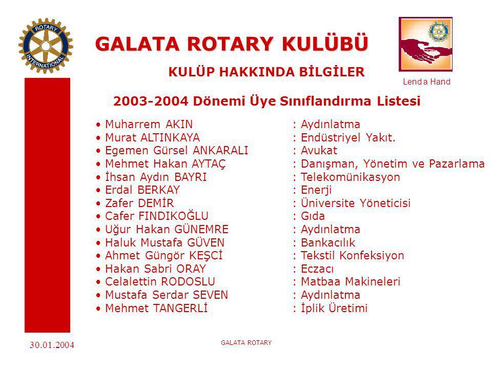 KULÜP HAKKINDA BİLGİLER 2003-2004 Dönemi Üye Sınıflandırma Listesi