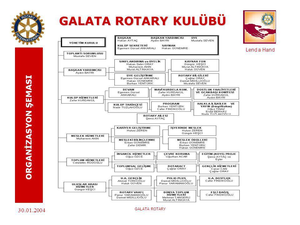 GALATA ROTARY KULÜBÜ ORGANİZASYON ŞEMASI 30.01.2004 GALATA ROTARY