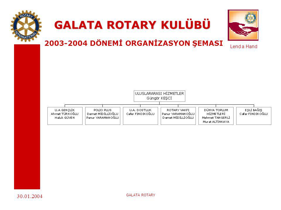2003-2004 DÖNEMİ ORGANİZASYON ŞEMASI