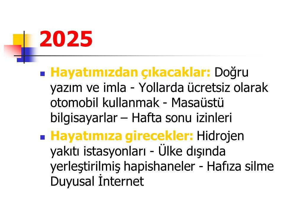 2025 Hayatımızdan çıkacaklar: Doğru yazım ve imla - Yollarda ücretsiz olarak otomobil kullanmak - Masaüstü bilgisayarlar – Hafta sonu izinleri.