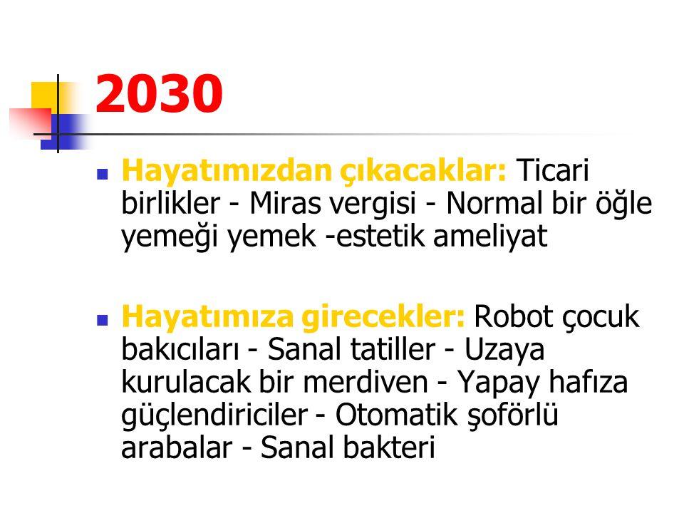 2030 Hayatımızdan çıkacaklar: Ticari birlikler - Miras vergisi - Normal bir öğle yemeği yemek -estetik ameliyat.