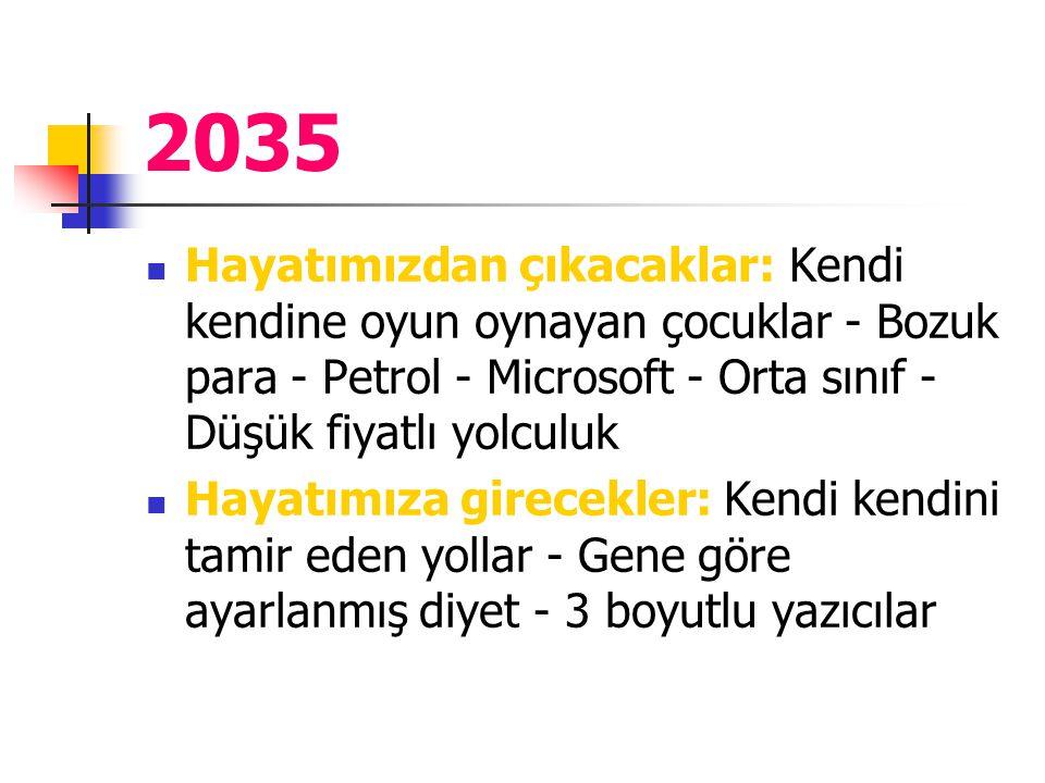 2035 Hayatımızdan çıkacaklar: Kendi kendine oyun oynayan çocuklar - Bozuk para - Petrol - Microsoft - Orta sınıf - Düşük fiyatlı yolculuk.