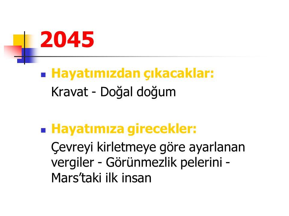 2045 Hayatımızdan çıkacaklar: Kravat - Doğal doğum