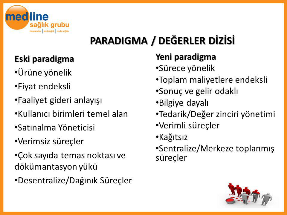 PARADIGMA / DEĞERLER DİZİSİ
