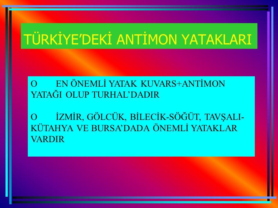 TÜRKİYE'DEKİ ANTİMON YATAKLARI