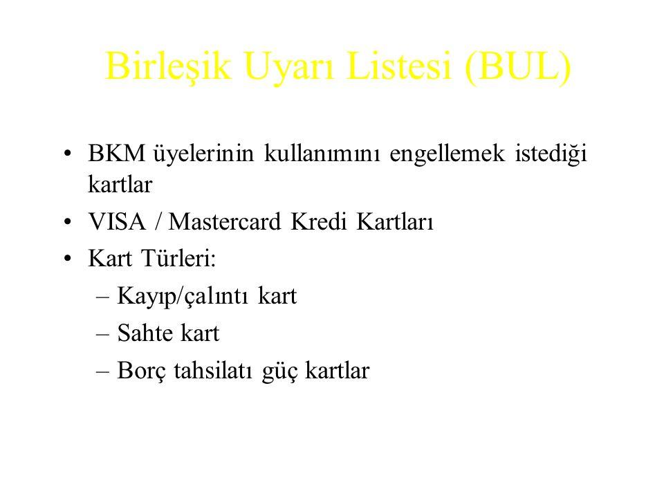 Birleşik Uyarı Listesi (BUL)