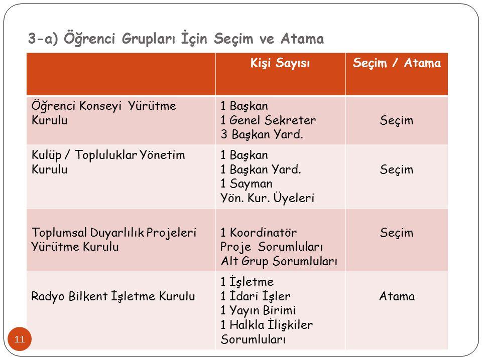 3-a) Öğrenci Grupları İçin Seçim ve Atama