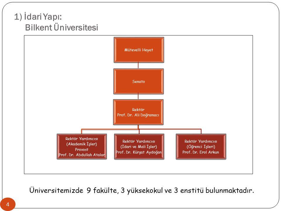 1) İdari Yapı: Bilkent Üniversitesi