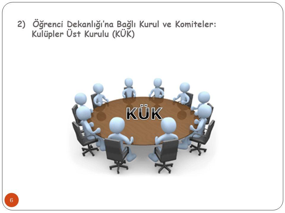 2) Öğrenci Dekanlığı'na Bağlı Kurul ve Komiteler: Kulüpler Üst Kurulu (KÜK)