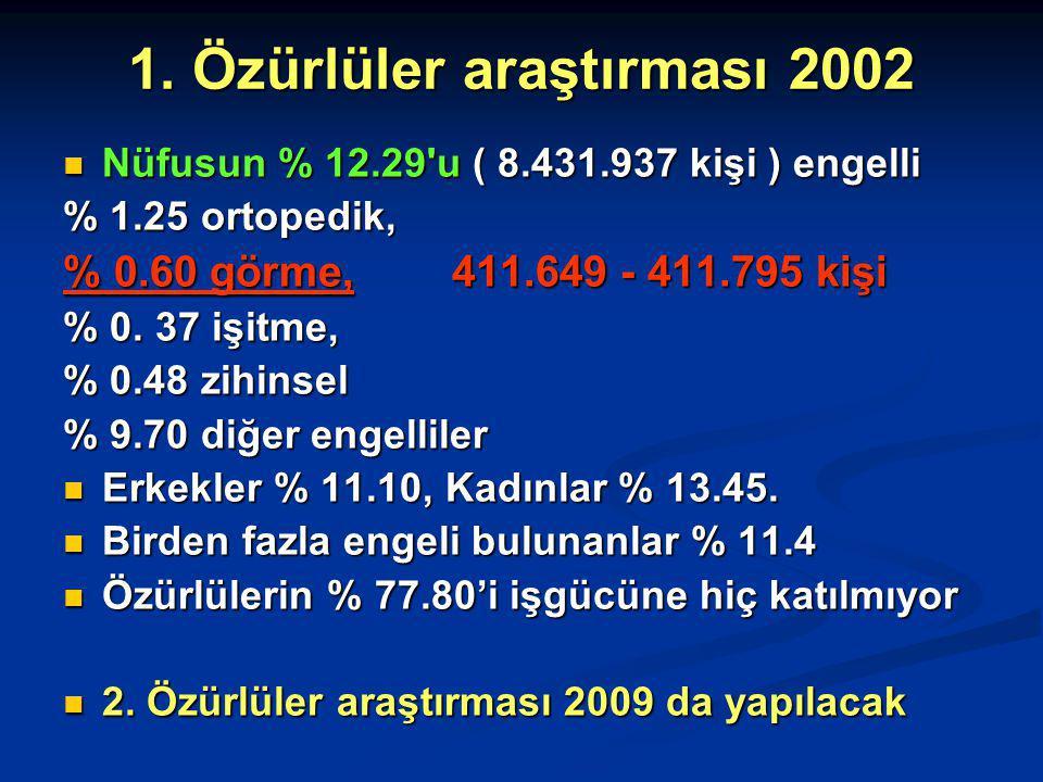 1. Özürlüler araştırması 2002