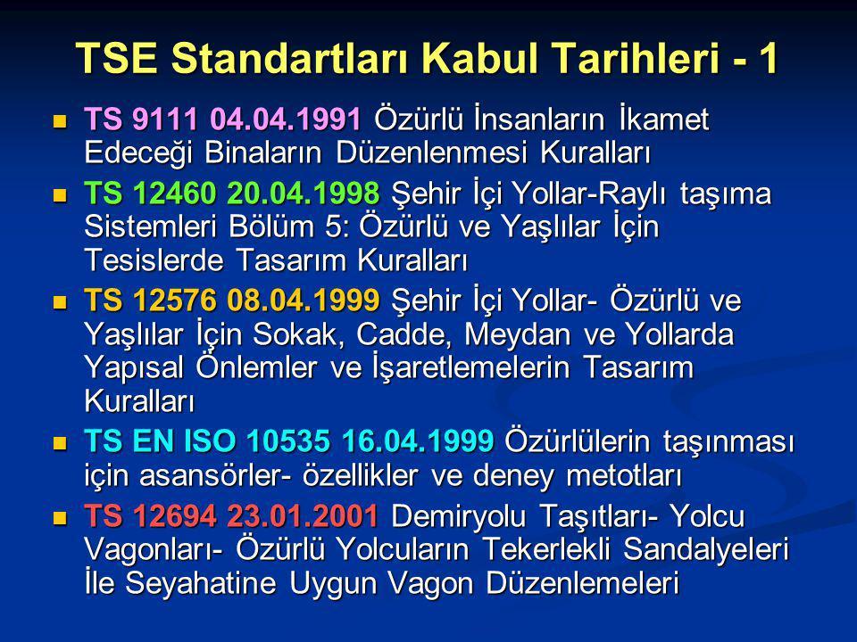 TSE Standartları Kabul Tarihleri - 1