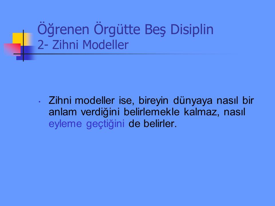 Öğrenen Örgütte Beş Disiplin 2- Zihni Modeller
