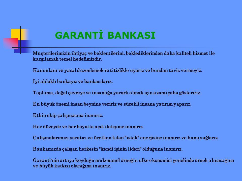 GARANTİ BANKASI