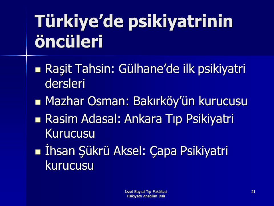 Türkiye'de psikiyatrinin öncüleri