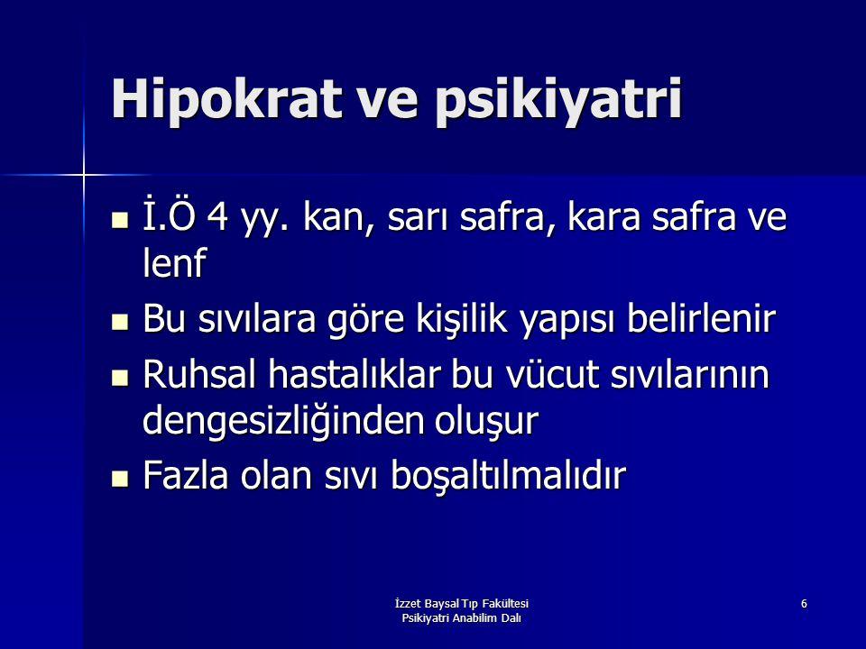 Hipokrat ve psikiyatri