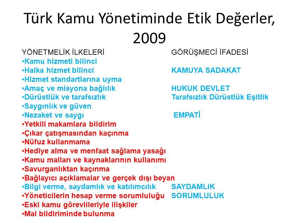 Türk Kamu Yönetiminde Etik Değerler, 2009