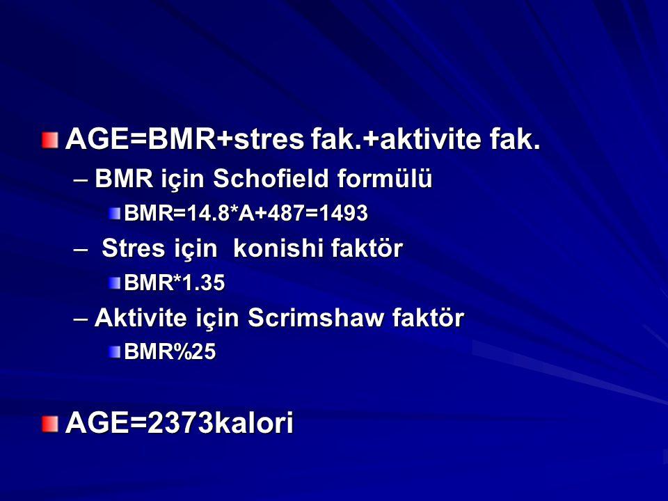 AGE=BMR+stres fak.+aktivite fak.