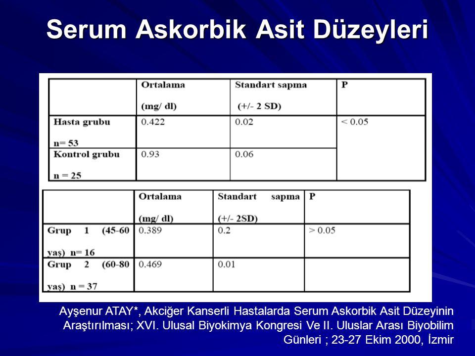 Serum Askorbik Asit Düzeyleri