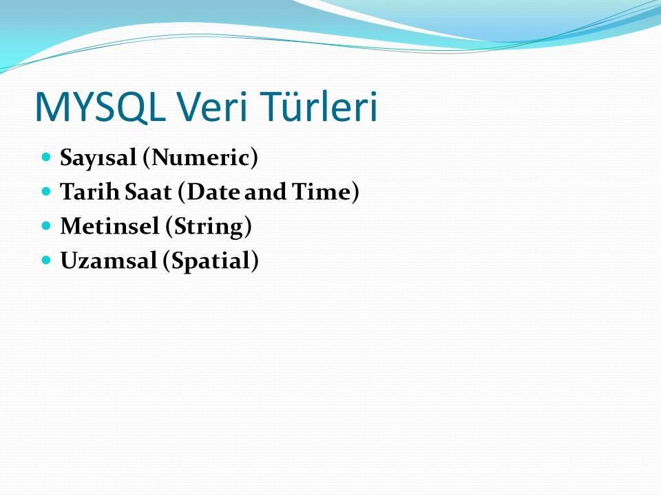 MYSQL Veri Türleri Sayısal (Numeric) Tarih Saat (Date and Time)