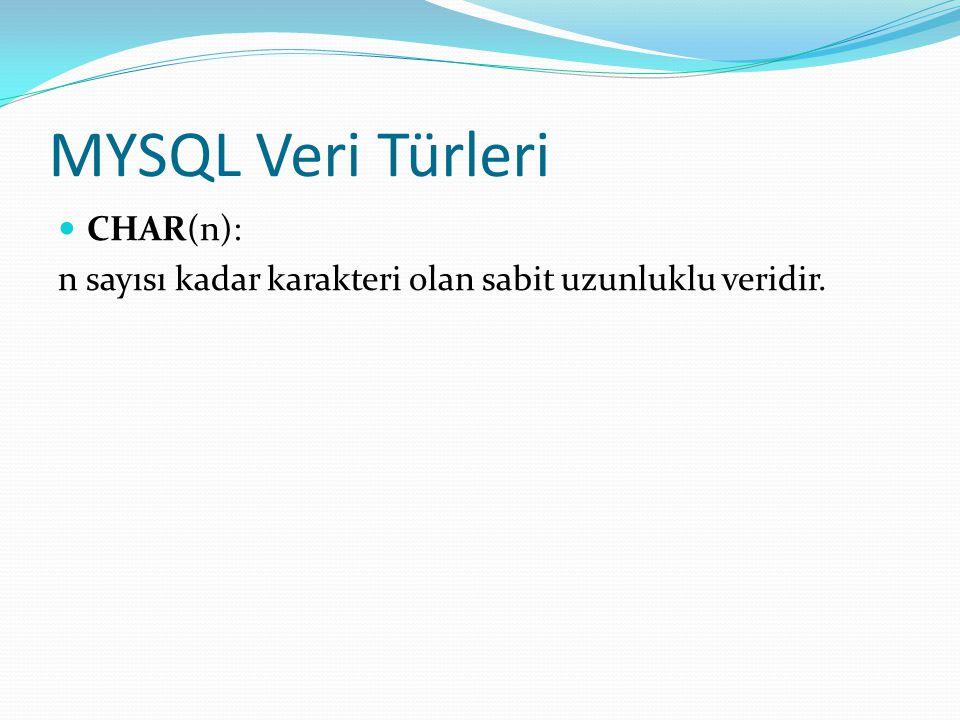 MYSQL Veri Türleri CHAR(n):