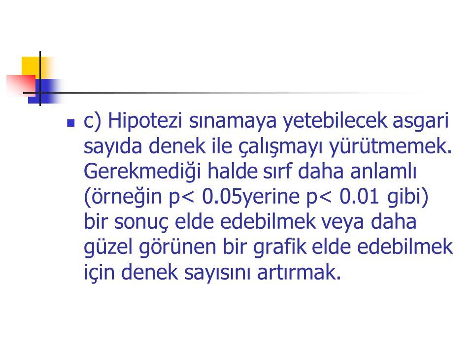 c) Hipotezi sınamaya yetebilecek asgari sayıda denek ile çalışmayı yürütmemek.
