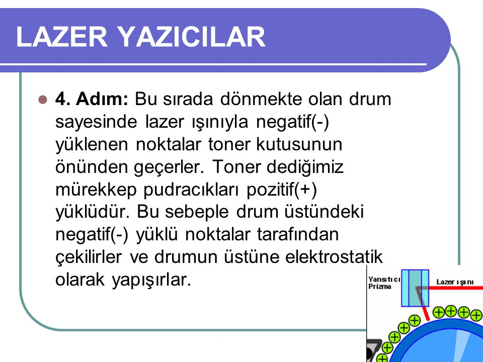 LAZER YAZICILAR