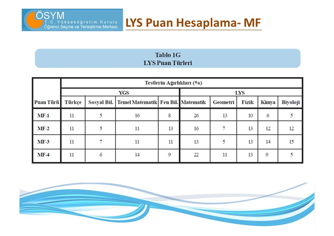 LYS Puan Hesaplama‐ MF